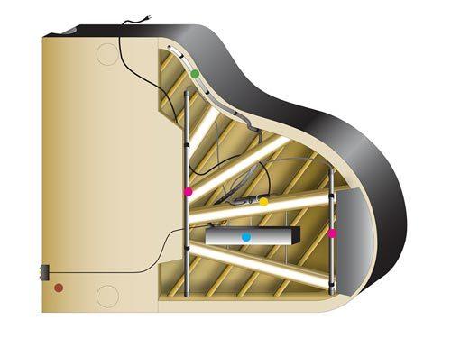 Castellón Pianos - Sistema Piano Life Saver en Piano de Cola